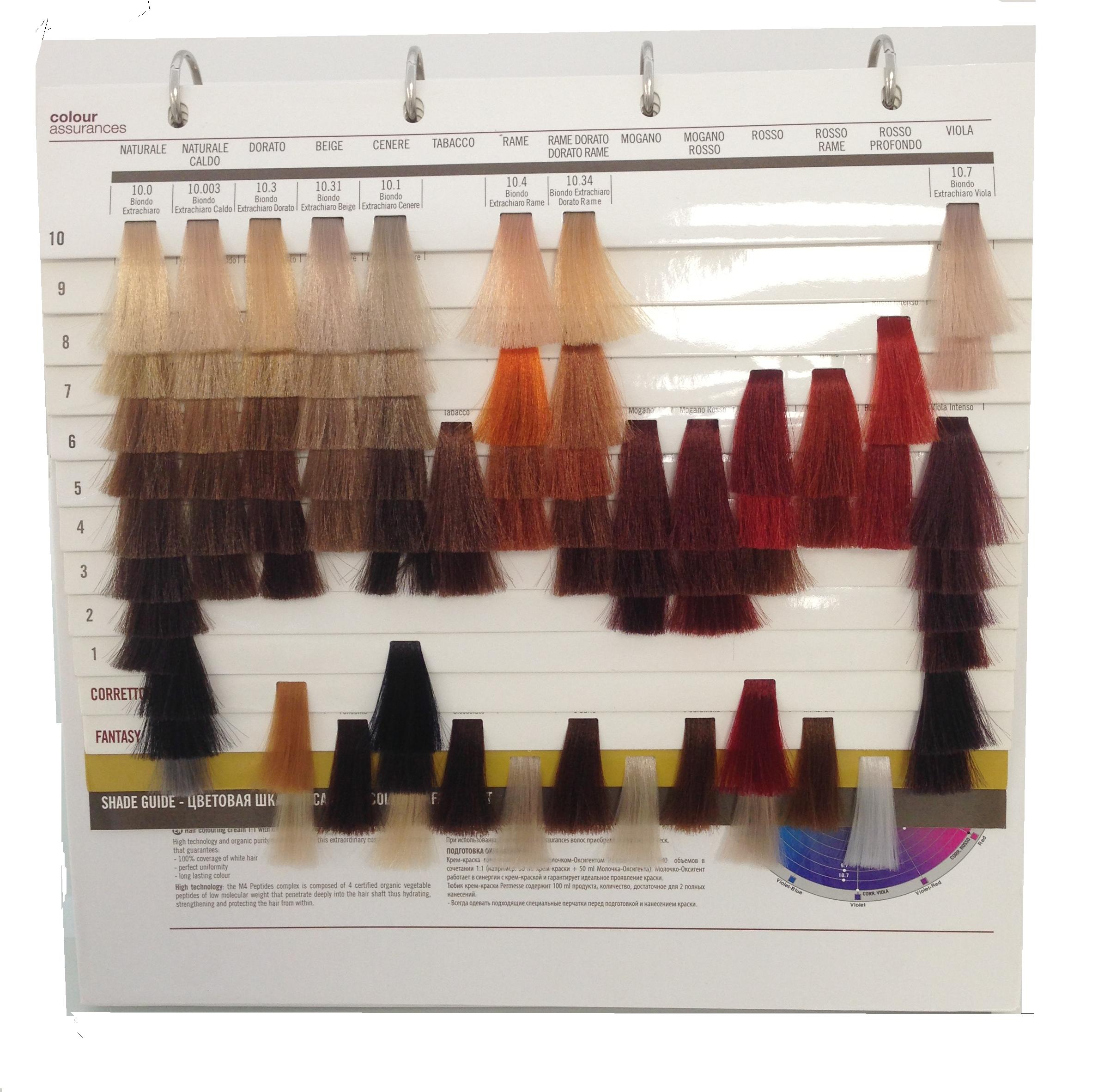 Краска для волос пермессе палитра